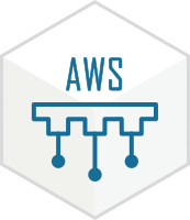 AWS Injector