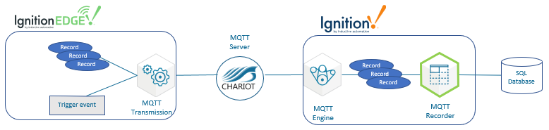 MQTT Recorder Application Note Image